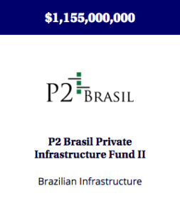 A fund created to make control-oriented investments in rapidly-growing infrastructure sectors, primarily in Brazil.