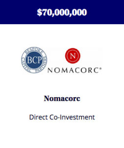 Partnered with Bespoke Capital Partners to raise equity for a direct co-investment transaction